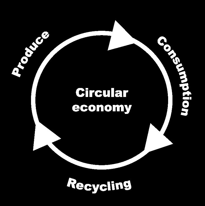 Cirkulær økonomi